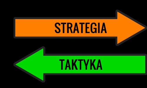 Czym różni się strategia od taktyki w marketingu medycznym?